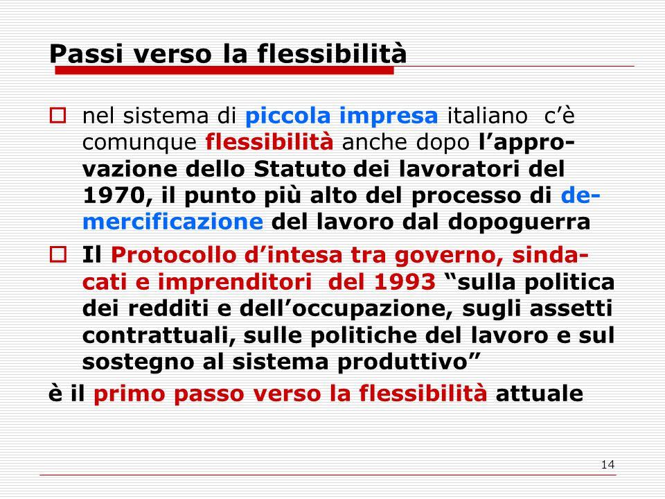 14 Passi verso la flessibilità  nel sistema di piccola impresa italiano c'è comunque flessibilità anche dopo l'appro- vazione dello Statuto dei lavoratori del 1970, il punto più alto del processo di de- mercificazione del lavoro dal dopoguerra  Il Protocollo d'intesa tra governo, sinda- cati e imprenditori del 1993 sulla politica dei redditi e dell'occupazione, sugli assetti contrattuali, sulle politiche del lavoro e sul sostegno al sistema produttivo è il primo passo verso la flessibilità attuale