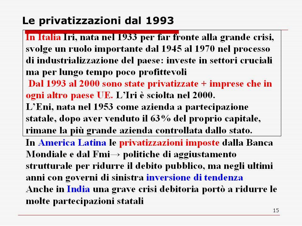 15 Le privatizzazioni dal 1993