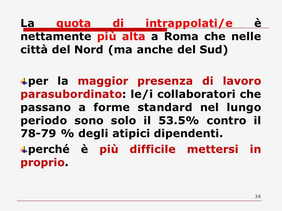 34 La quota di intrappolati/e è nettamente più alta a Roma che nelle città del Nord (ma anche del Sud) per la maggior presenza di lavoro parasubordinato: le/i collaboratori che passano a forme standard nel lungo periodo sono solo il 53.5% contro il 78-79 % degli atipici dipendenti.