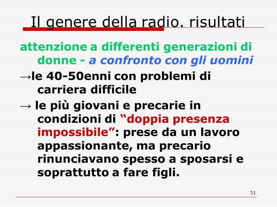 51 Il genere della radio.