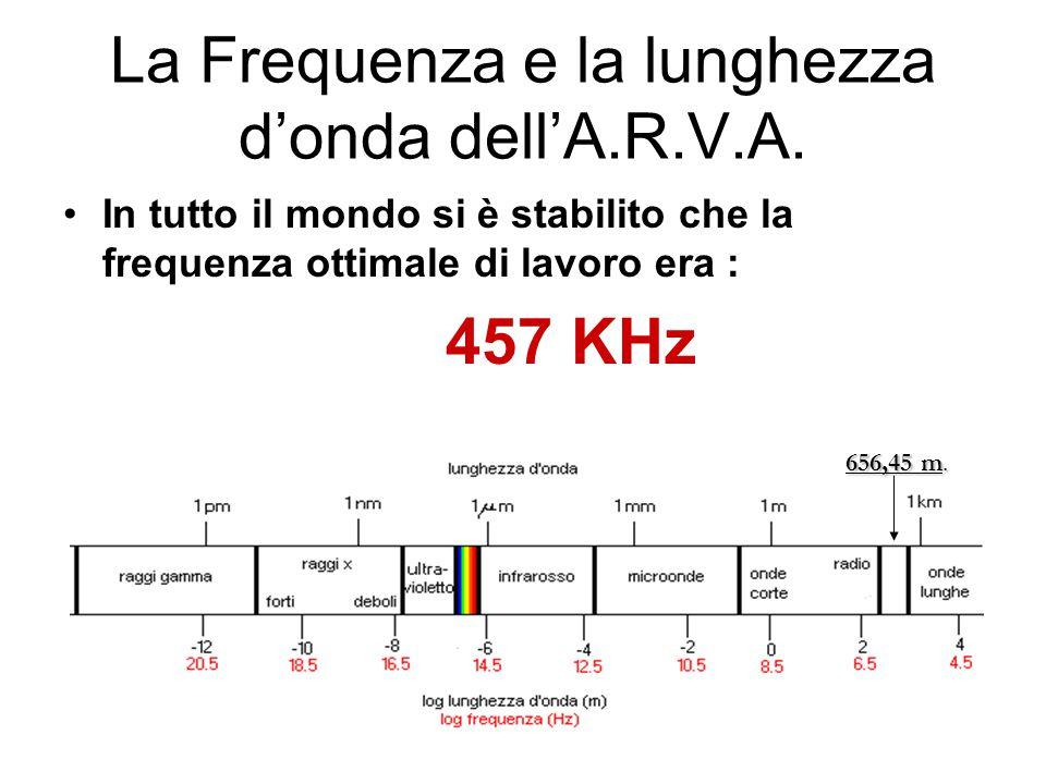 La Frequenza e la lunghezza d'onda dell'A.R.V.A. In tutto il mondo si è stabilito che la frequenza ottimale di lavoro era : 457 KHz 656,45 m.