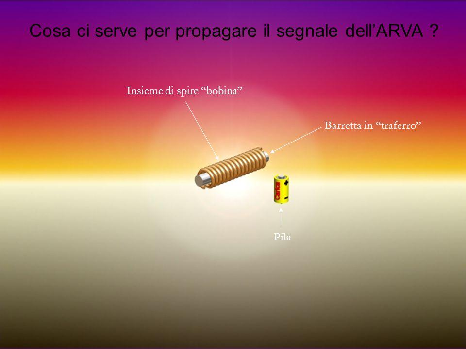 """Cosa ci serve per propagare il segnale dell'ARVA ? Insieme di spire """"bobina"""" Pila Barretta in """"traferro"""""""