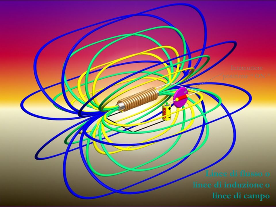 """Linee di flusso o linee di induzione o linee di campo Interruttore posizione """" ON """""""