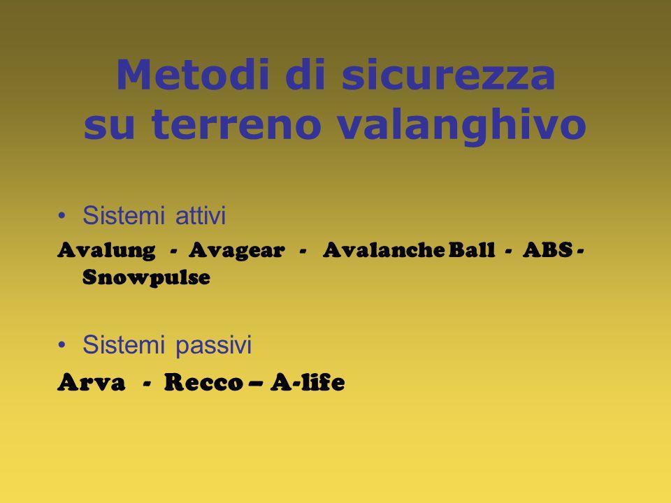 Metodi di sicurezza su terreno valanghivo Sistemi attivi Avalung - Avagear - Avalanche Ball - ABS - Snowpulse Sistemi passivi Arva - Recco – A-life