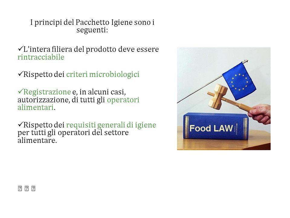 I principi del Pacchetto Igiene sono i seguenti: L'intera filiera del prodotto deve essere rintracciabile Rispetto dei criteri microbiologici Registrazione e, in alcuni casi, autorizzazione, di tutti gli operatori alimentari.