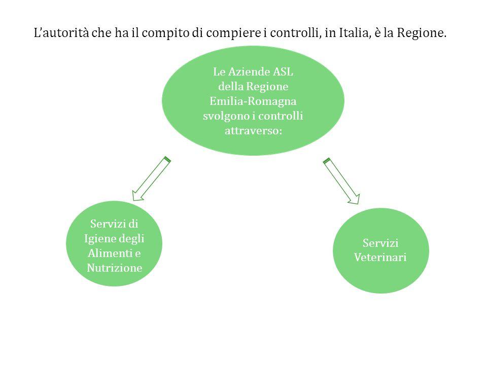 Le Aziende ASL della Regione Emilia-Romagna svolgono i controlli attraverso: Servizi di Igiene degli Alimenti e Nutrizione Servizi Veterinari L'autori