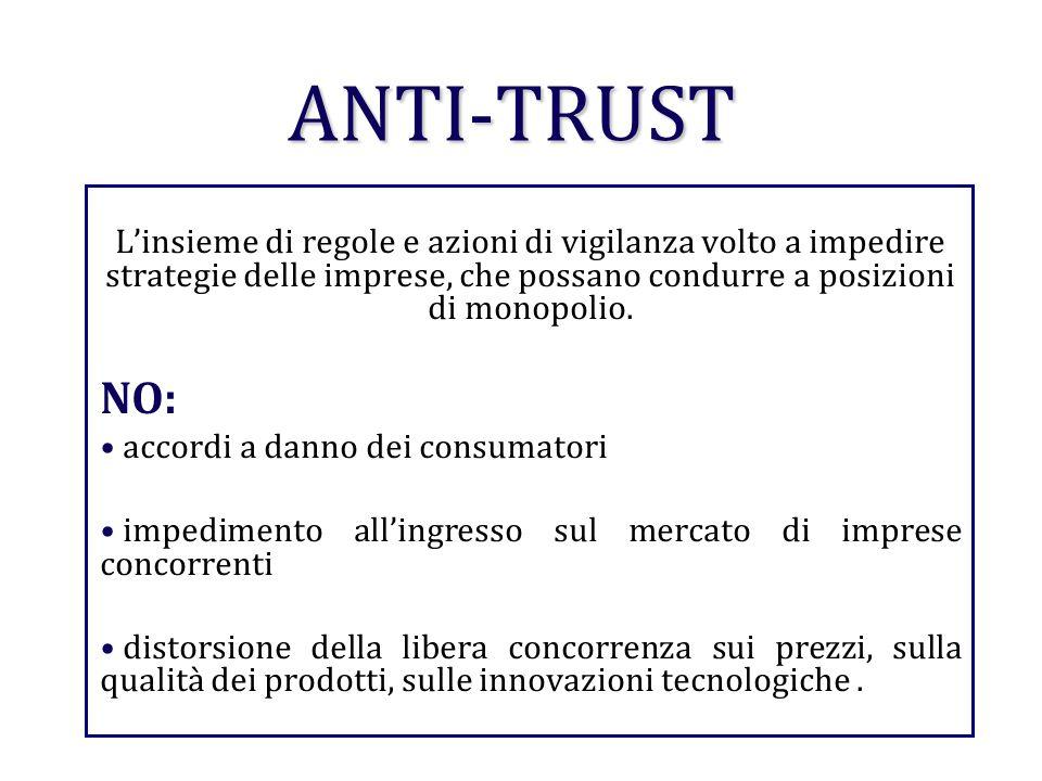 ANTI-TRUST L'insieme di regole e azioni di vigilanza volto a impedire strategie delle imprese, che possano condurre a posizioni di monopolio.