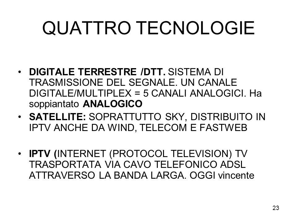 23 QUATTRO TECNOLOGIE DIGITALE TERRESTRE /DTT.SISTEMA DI TRASMISSIONE DEL SEGNALE.