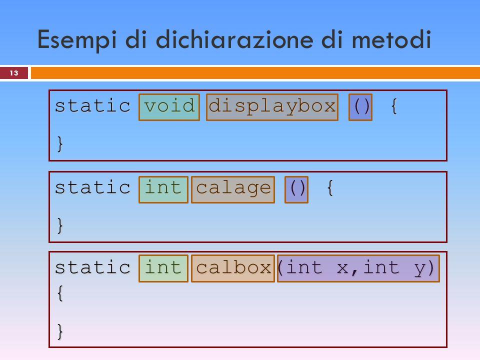 13 Esempi di dichiarazione di metodi static void displaybox () { } static int calage () { } static int calbox(int x,int y) { }