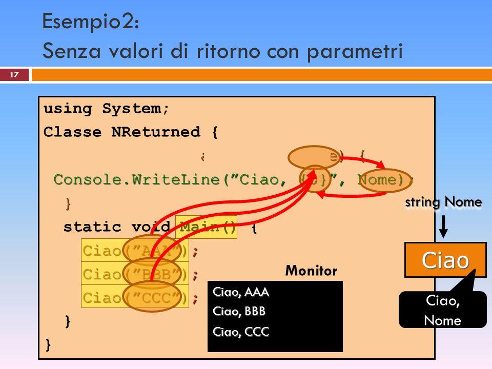 17 Esempio2: Senza valori di ritorno con parametri using System; Classe NReturned { static void Ciao(string Nome) { static void Ciao(string Nome) { Co