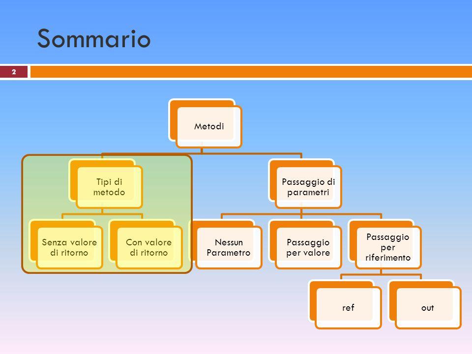 2 Sommario Metodi Tipi di metodo Senza valore di ritorno Con valore di ritorno Passaggio di parametri Nessun Parametro Passaggio per valore Passaggio