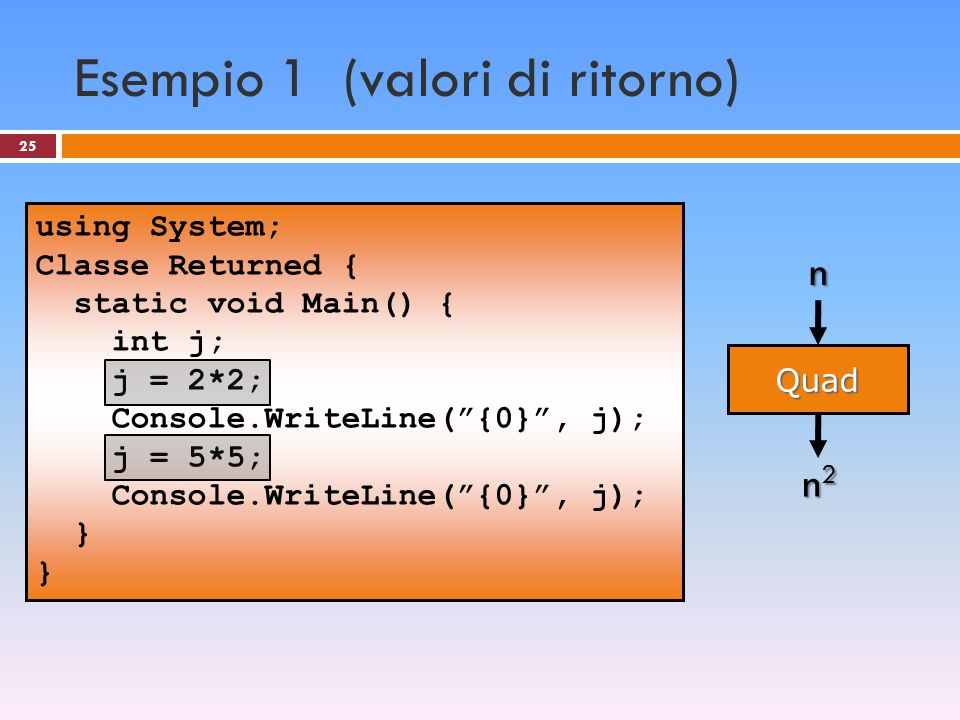 25 Esempio 1 (valori di ritorno) using System; Classe Returned { static void Main() { int j; j = 2*2; Console.WriteLine( {0} , j); j = 5*5; Console.WriteLine( {0} , j); } } Quad n n2n2n2n2