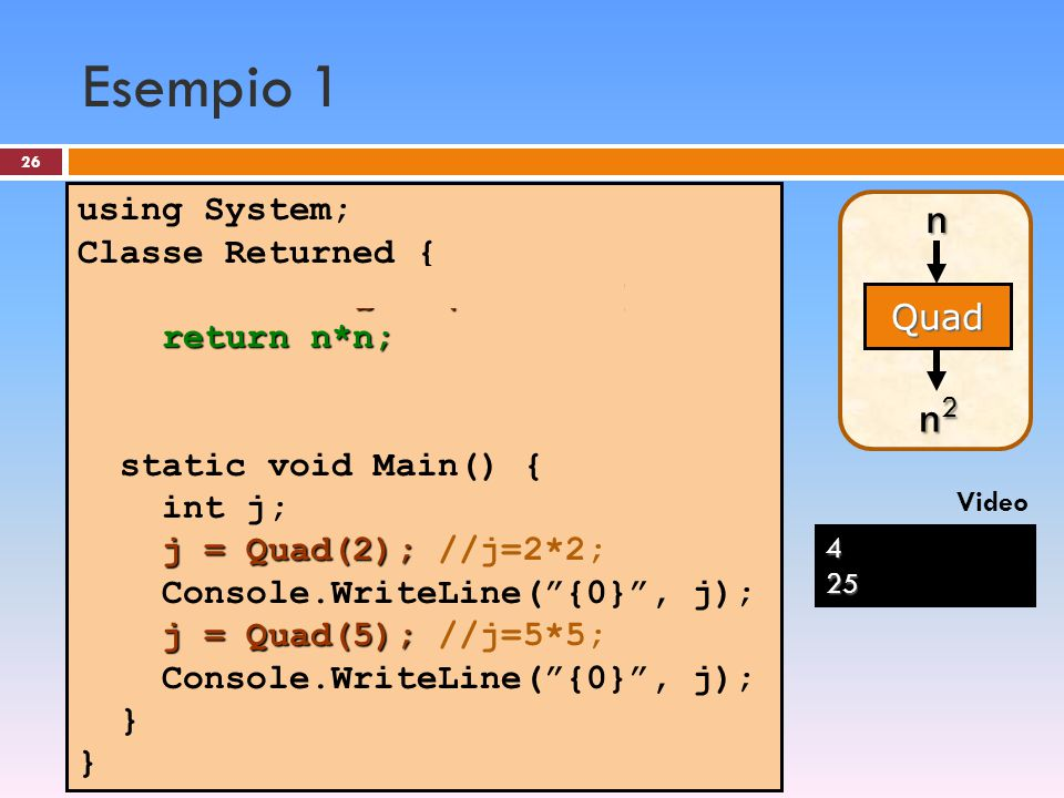 26 Esempio 1 using System; Classe Returned { static int Quad(int n) { static int Quad(int n) { return n*n; return n*n; } static void Main() { int j; j = Quad(2); j = Quad(2); //j=2*2; Console.WriteLine( {0} , j); j = Quad(5); j = Quad(5); //j=5*5; Console.WriteLine( {0} , j); } } 425 Quadn n2n2n2n2 Video