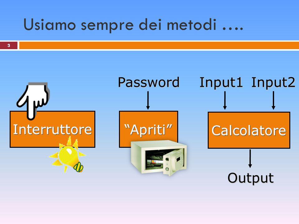 14 Esempio1: Senza valori di ritorno using System; Classe NReturned { static void Main() { Console.WriteLine( Hello, Pippo ); } } HelloP Hello, Pippo