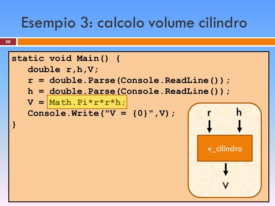 Esempio 3: calcolo volume cilindro 30 static void Main() { double r,h,V; r = double.Parse(Console.ReadLine()); h = double.Parse(Console.ReadLine()); V