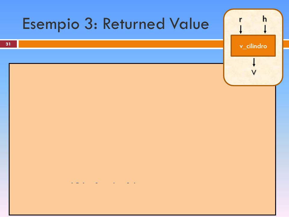 Esempio 3: Returned Value 31 static double v_cilindro(double r, double h){ return Math.PI*r*r*h; } static void Main() { double r,h,V; r = double.Parse