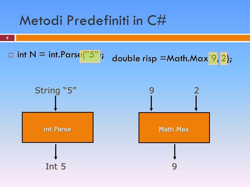 "Metodi Predefiniti in C#  int N = int.Parse(""5""); int.Parse String ""5"" double risp =Math.Max(9, 2); Math.Max Int 5 92 5 9"