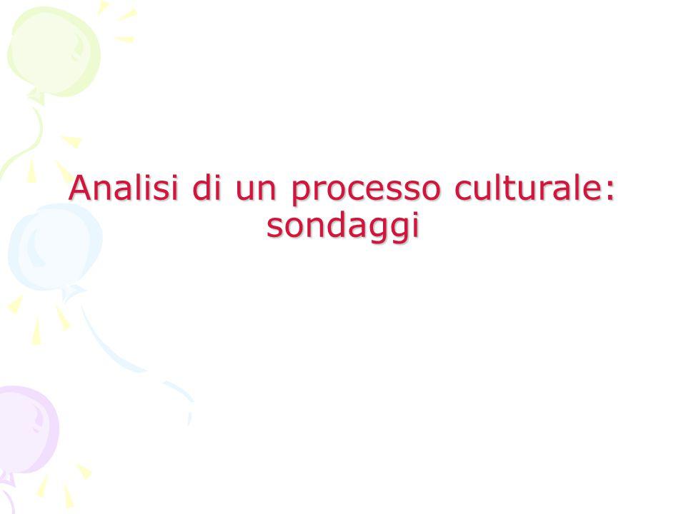 Analisi di un processo culturale: sondaggi
