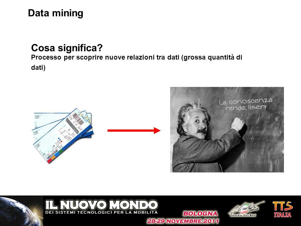 Data mining Cosa significa.