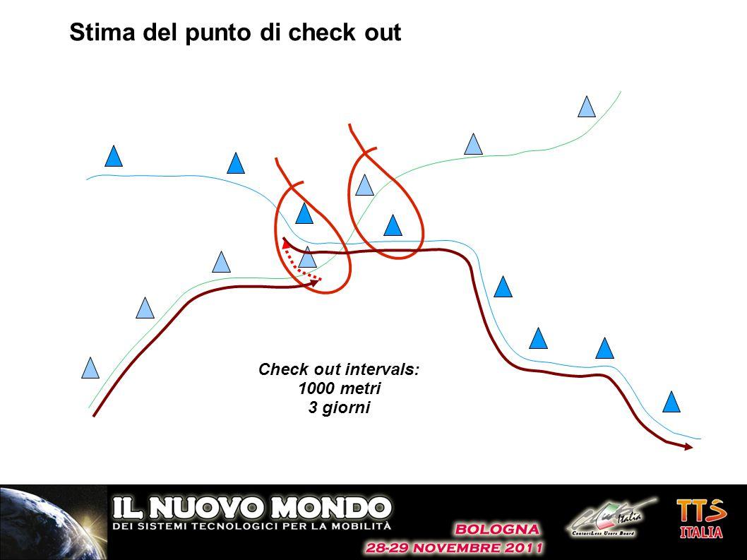 Stima del punto di check out Check out intervals: 1000 metri 3 giorni