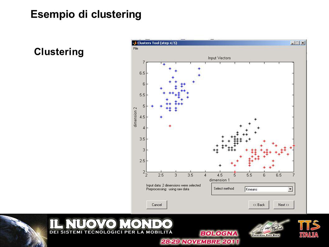 Esempio di clustering Clustering