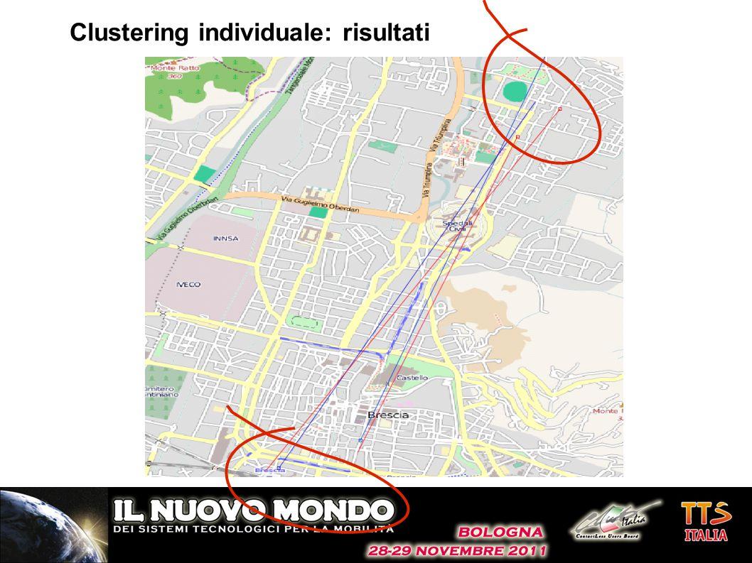 Clustering individuale: risultati