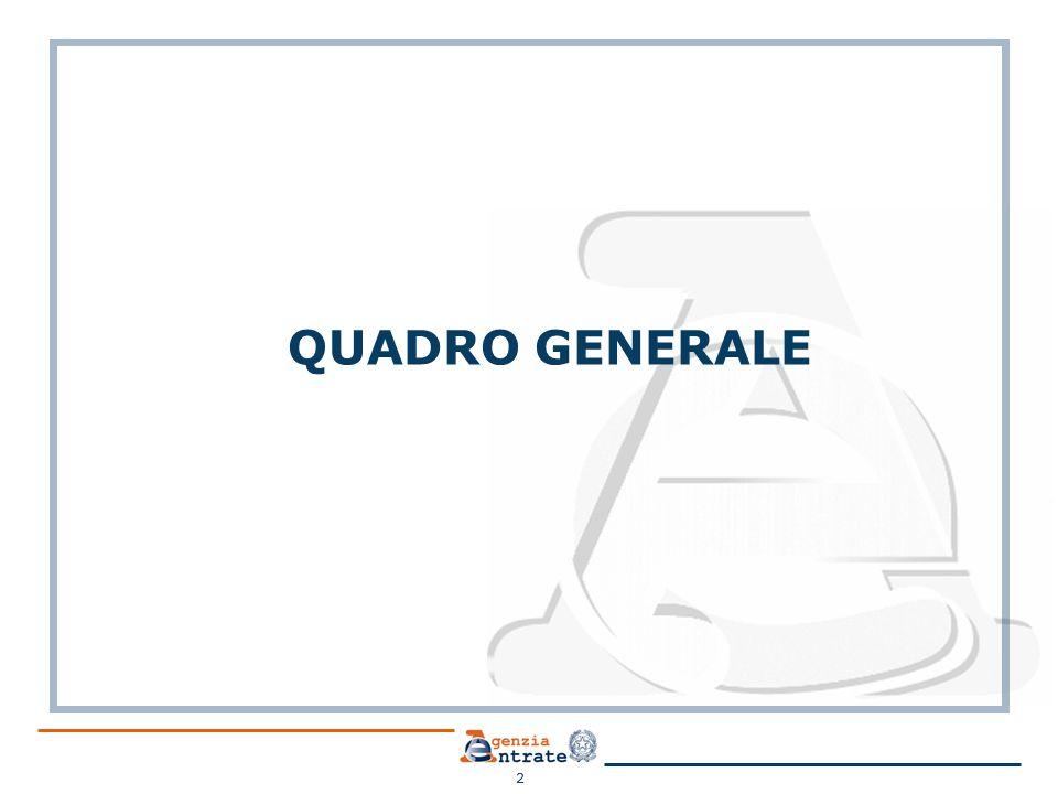 QUADRO GENERALE 2