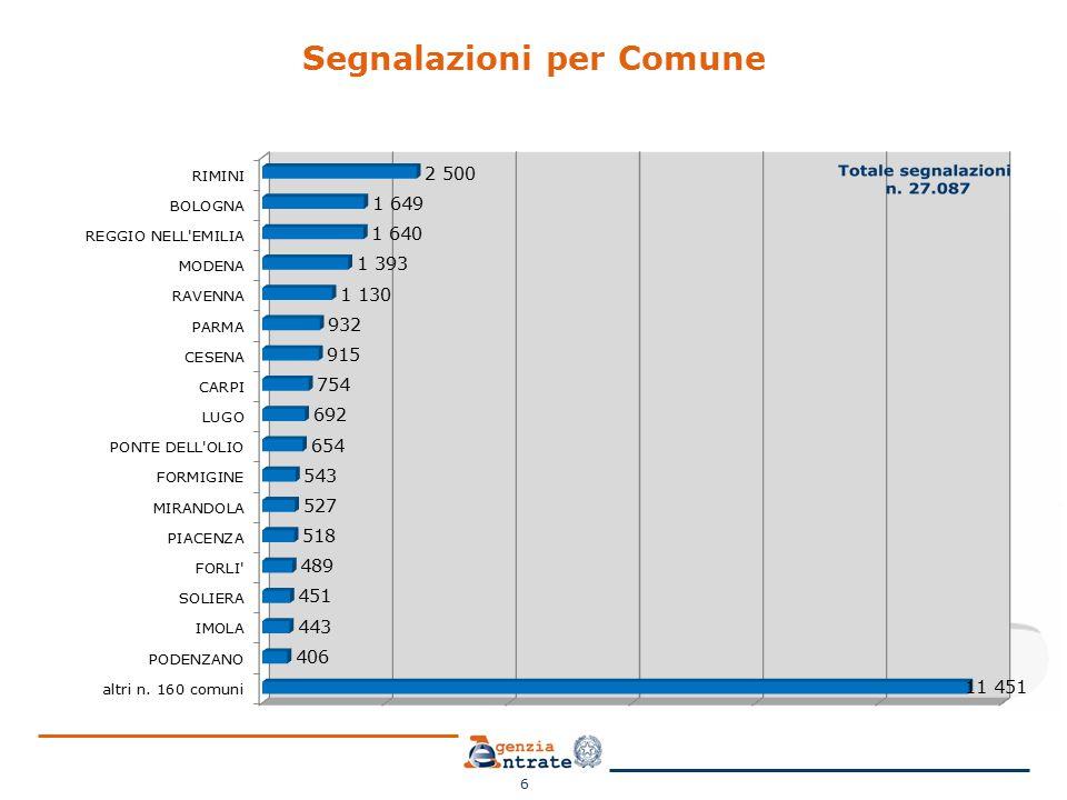 Somme incassate dai Comuni dell'E-R nel 2014 – confronto con il tot.