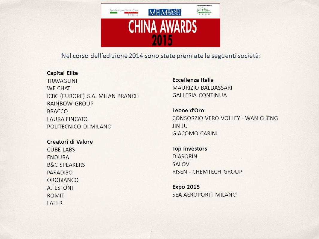 Nel corso dell'edizione 2014 sono state premiate le seguenti società: Capital Elite TRAVAGLINI WE CHAT ICBC (EUROPE) S.A. MILAN BRANCH RAINBOW GROUP B
