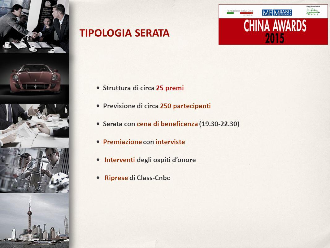 Struttura di circa 25 premi Previsione di circa 250 partecipanti Serata con cena di beneficenza (19.30-22.30) Premiazione con interviste Interventi de