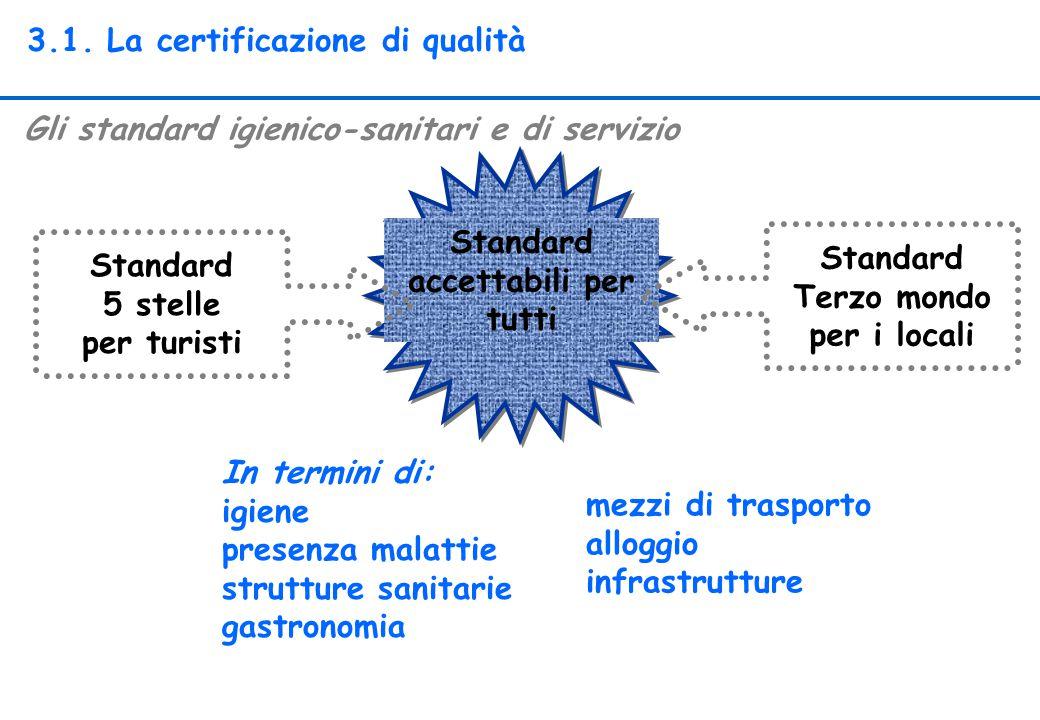 3.1. La certificazione di qualità Standard accettabili per tutti In termini di: igiene presenza malattie strutture sanitarie gastronomia Standard 5 st