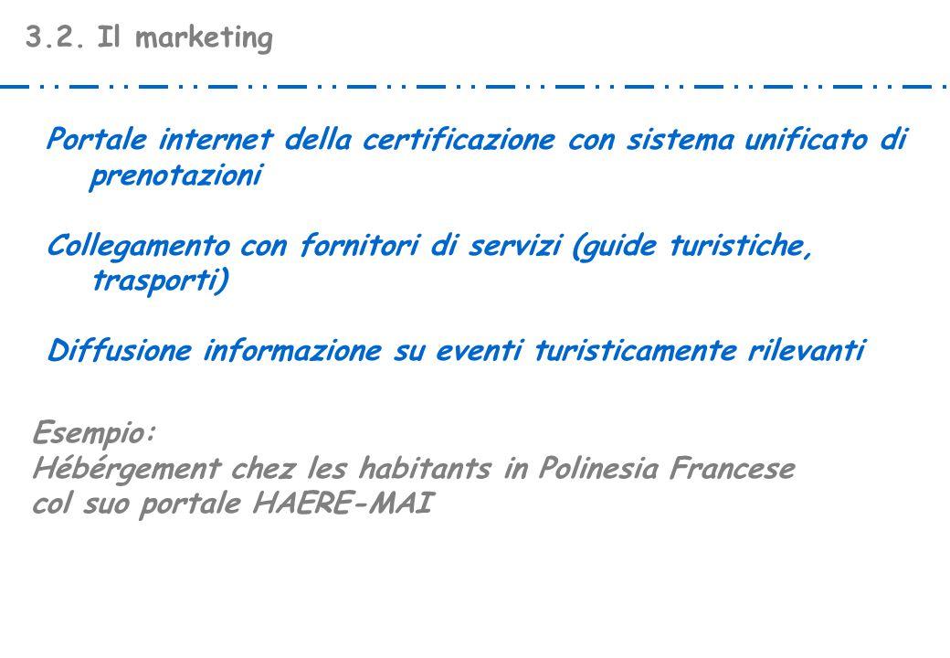 3.2. Il marketing Portale internet della certificazione con sistema unificato di prenotazioni Collegamento con fornitori di servizi (guide turistiche,