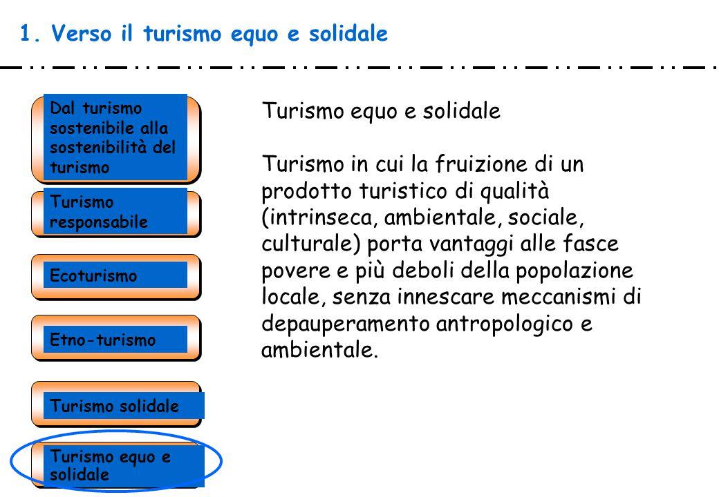 1. Verso il turismo equo e solidale Dal turismo sostenibile alla sostenibilità del turismo Turismo responsabile Ecoturismo Turismo solidale Turismo eq