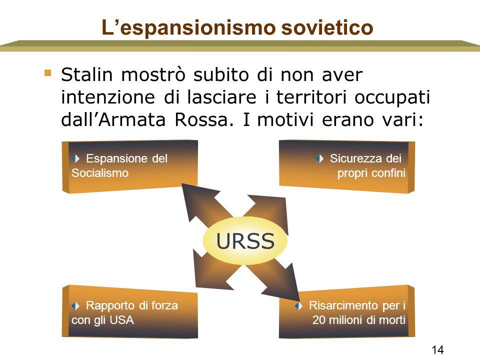 14 L'espansionismo sovietico  Stalin mostrò subito di non aver intenzione di lasciare i territori occupati dall'Armata Rossa. I motivi erano vari: Es