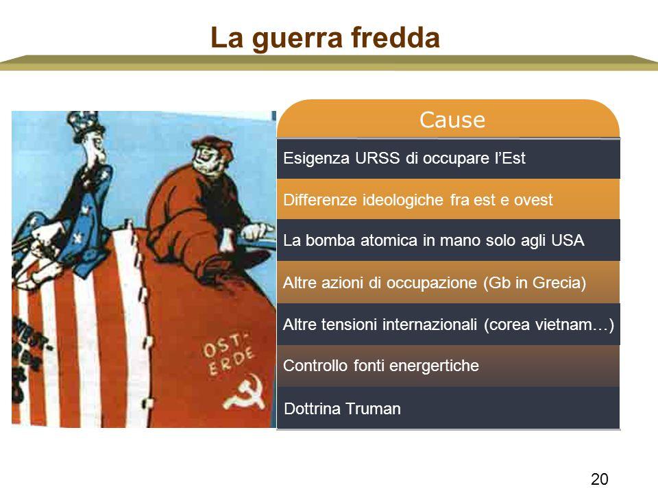 20 La guerra fredda Esigenza URSS di occupare l'Est La bomba atomica in mano solo agli USA Altre tensioni internazionali (corea vietnam…) Cause Differ