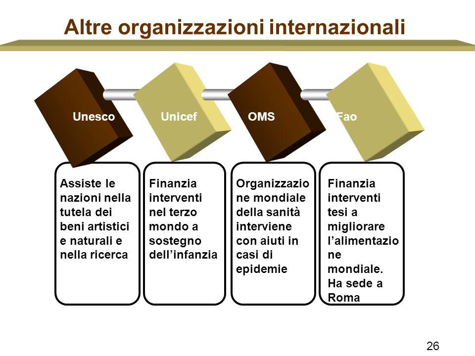 26 Altre organizzazioni internazionali UnescoUnicefOMSFao Assiste le nazioni nella tutela dei beni artistici e naturali e nella ricerca Finanzia inter