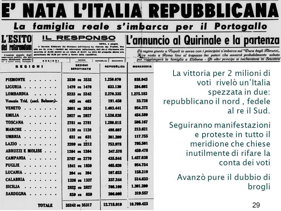 29 La vittoria per 2 milioni di voti rivelò un'Italia spezzata in due: repubblicano il nord, fedele al re il Sud. Seguiranno manifestazioni e proteste