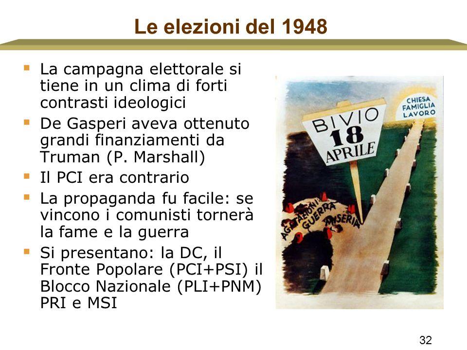 32 Le elezioni del 1948  La campagna elettorale si tiene in un clima di forti contrasti ideologici  De Gasperi aveva ottenuto grandi finanziamenti d