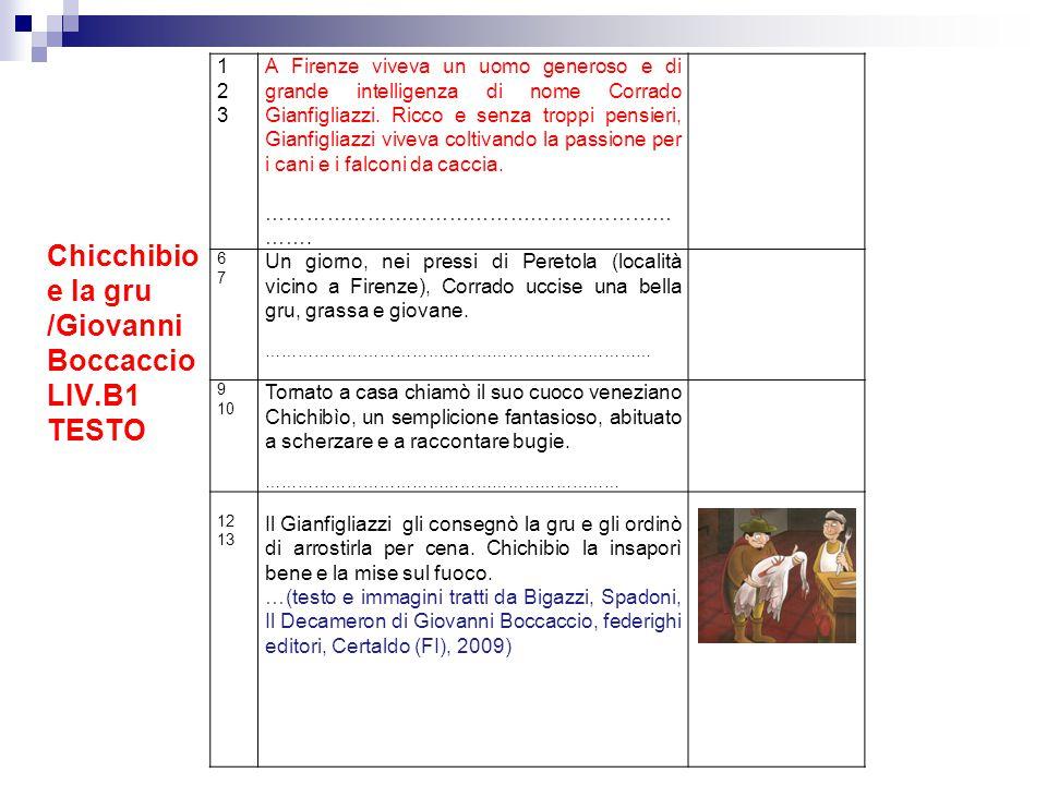 Chicchibio e la gru /Giovanni Boccaccio LIV.B1 TESTO 123123 A Firenze viveva un uomo generoso e di grande intelligenza di nome Corrado Gianfigliazzi.