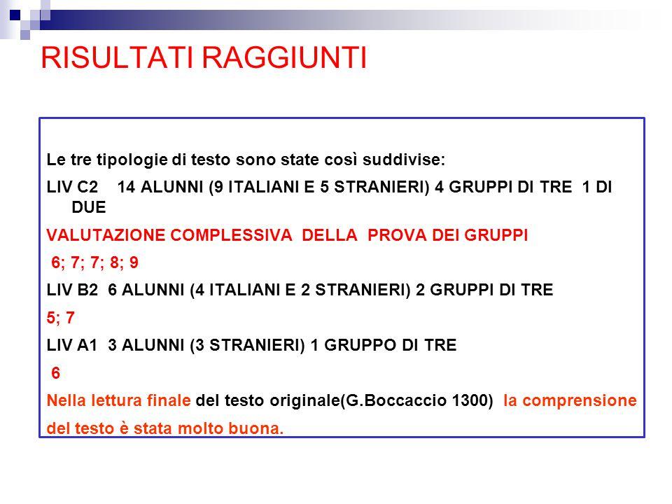 RISULTATI RAGGIUNTI Le tre tipologie di testo sono state così suddivise: LIV C2 14 ALUNNI (9 ITALIANI E 5 STRANIERI) 4 GRUPPI DI TRE 1 DI DUE VALUTAZI