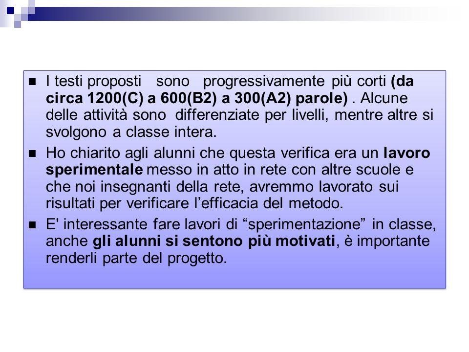 LIV.B1 Boccaccio descrive sia il carattere di Corrado Gianfigliazzi sia quello di Chichibìo.