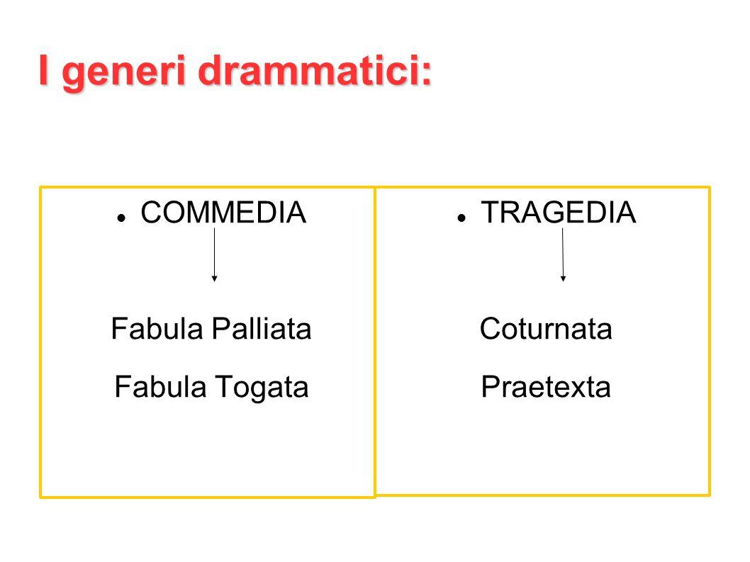 I generi drammatici: COMMEDIA Fabula Palliata Fabula Togata TRAGEDIA Coturnata Praetexta