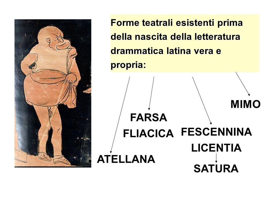 . FARSA FLIACICA FESCENNINA LICENTIA SATURA MIMO ATELLANA Forme teatrali esistenti prima della nascita della letteratura drammatica latina vera e prop