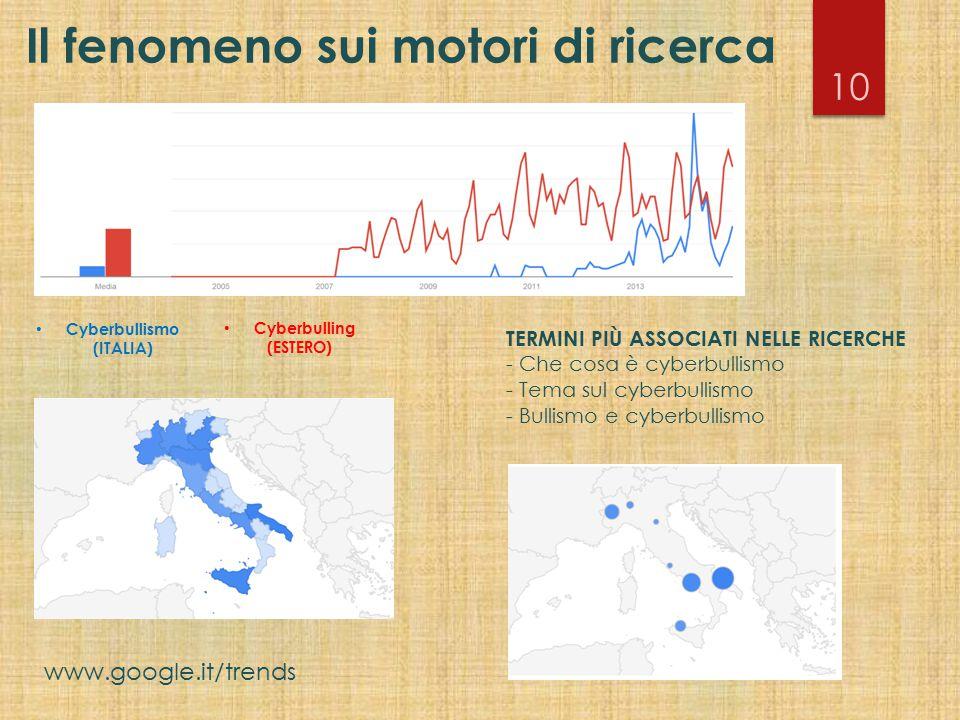 Il fenomeno sui motori di ricerca Cyberbullismo (ITALIA) Cyberbulling (ESTERO) TERMINI PIÙ ASSOCIATI NELLE RICERCHE - Che cosa è cyberbullismo - Tema