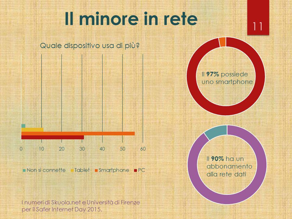 Il minore in rete I numeri di Skuola.net e Università di Firenze per il Safer Internet Day 2015. 11 Il 97% possiede uno smartphone Il 90% ha un abbona