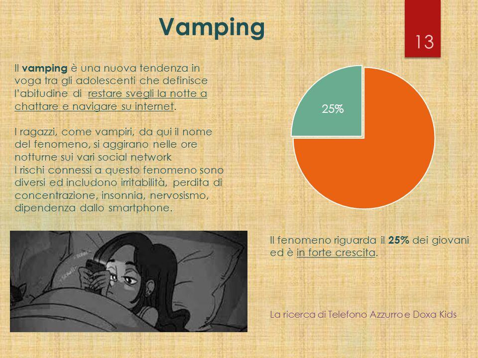 Vamping Il vamping è una nuova tendenza in voga tra gli adolescenti che definisce l'abitudine di restare svegli la notte a chattare e navigare su inte