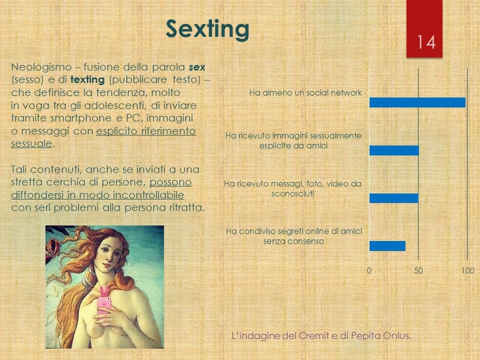 Sexting Neologismo – fusione della parola sex (sesso) e di texting (pubblicare testo) – che definisce la tendenza, molto in voga tra gli adolescenti,