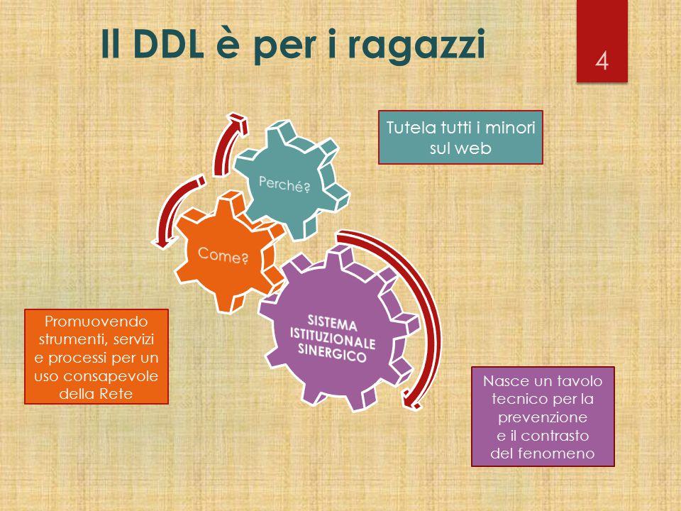Il DDL è per i ragazzi Tutela tutti i minori sul web Promuovendo strumenti, servizi e processi per un uso consapevole della Rete Nasce un tavolo tecni