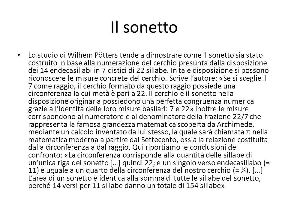 Il sonetto Lo studio di Wilhem Pötters tende a dimostrare come il sonetto sia stato costruito in base alla numerazione del cerchio presunta dalla disposizione dei 14 endecasillabi in 7 distici di 22 sillabe.