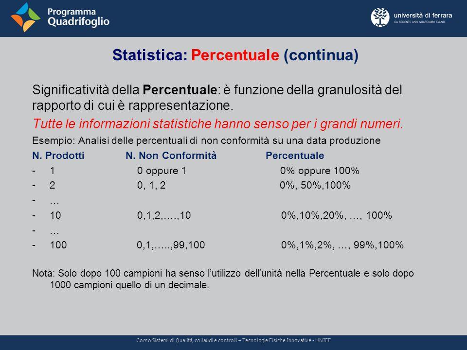 Statistica: Percentuale (continua) Corso Sistemi di Qualità, collaudi e controlli – Tecnologie Fisiche Innovative - UNIFE Significatività della Percentuale: è funzione della granulosità del rapporto di cui è rappresentazione.
